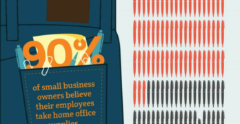 Brother Business Survey Highlights Challenges of Small Business Management